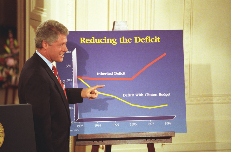 President Clinton points to graph during remarks