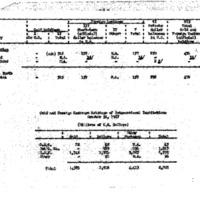 http://www.clintonlibrary.gov/assets/storage/Research-Digital-Library/holocaust/Holocaust-Gold-Series/Box-51/902534-master-set-folder-54-228482-228638-4.pdf
