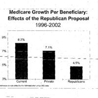 Medicare/Medicaid Baseline