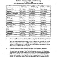 Balanced Budget Act/Medicaid [1]