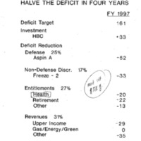 Deficit Budget Options
