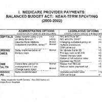 Medicare Reform - Extend Solvency [11]