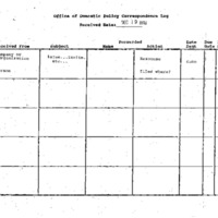 http://clintonlibrary.gov/assets/storage/Research-Digital-Library/dpc/rasco-misc/Box-145/2010-0198-Sc-correspondence-log-august-december-1994-1.pdf