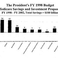 Medicare Reform - Extend Solvency [16]