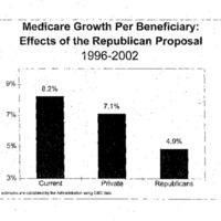 Republican Vouchers [20]