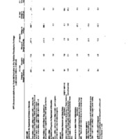 http://clintonlibrary.gov/assets/storage/Research-Digital-Library/dpc/reed-subject/120/647386-national-performance-review-implementation.pdf