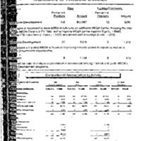 Dept. of Commerce - Minority Development Business Agency [2]