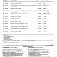 http://www.clintonlibrary.gov/assets/storage/Research-Digital-Library/flotus/hrcschedules/1998-06.pdf