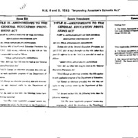 ESEA [Elementary and Secondary Education Act] (House and Senate Bills) [3]