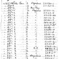 http://www.clintonlibrary.gov/assets/storage/Research-Digital-Library/holocaust/Holocaust-Gold-Series/Box-38/902534-master-set-folder-31-214798-214958-3.pdf