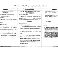 ESEA [Elementary and Secondary Education Act] (House and Senate Bills) [1]