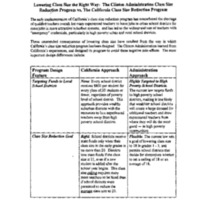 Class Size/TEA [Teacher Empowerment Act] [3]
