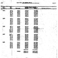 http://www.clintonlibrary.gov/assets/storage/Research-Digital-Library/holocaust/Holocaust-Gold-Series/Box-40/902534-master-set-folder-33-216846-216996-5.pdf