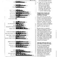 Health Insurance Coverage - 1999
