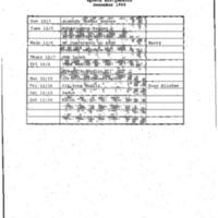 White House Conference on AIDS, Washington, D.C. 12-6-95 [5]