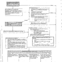 http://clintonlibrary.gov/assets/storage/Research-Digital-Library/Declassified/Bosnia-Declass/1995-07-25A-Office-of-the-Vice-President-National-Security-Advisor-Chart-re-Schematic-of-Bosnia-Endgame-Strategy.pdf