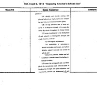 ESEA [Elementary and Secondary Education Act] (House and Senate Bills) [2]