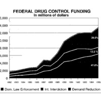 http://clintonlibrary.gov/assets/storage/Research-Digital-Library/dpc/reed-subject/106/647386-drugs-budget.pdf