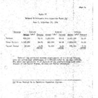 http://www.clintonlibrary.gov/assets/storage/Research-Digital-Library/holocaust/Holocaust-Gold-Series/Box-31/902534-master-set-folder-18-207743-207895-3.pdf