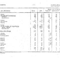 http://www.clintonlibrary.gov/assets/storage/Research-Digital-Library/holocaust/Holocaust-Gold-Series/Box-51/902534-master-set-folder-55-229020-229165-3.pdf