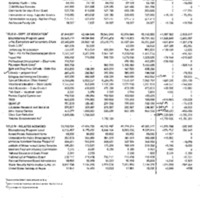 http://www.clintonlibrary.gov/assets/storage/Research-Digital-Library/dpc/rotherham/education/Box-011/2011-0103-Sa-fiscal-year-2001-budget-legislation-final-comps.pdf