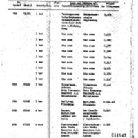http://www.clintonlibrary.gov/assets/storage/Research-Digital-Library/holocaust/Holocaust-Gold-Series/Box-35/902534-master-set-folder-26-211646-211798-2.pdf