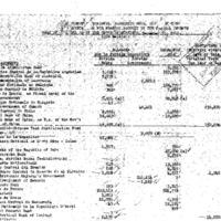 http://www.clintonlibrary.gov/assets/storage/Research-Digital-Library/holocaust/Holocaust-Gold-Series/Box-50/902534-master-set-folder-54-228010-228167-1.pdf