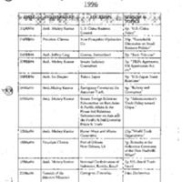 http://clintonlibrary.gov/assets/storage/Research-Digital-Library/clinton-admin-history-project/101-111/Box-107/1756308-history-ustr-speeches-testimony-ambassador-kantor-1996.pdf